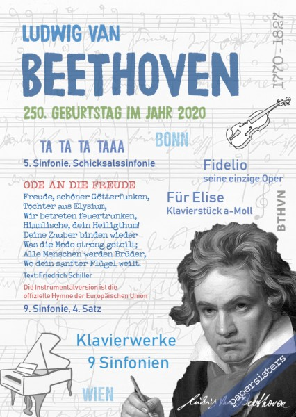 Beethoven 250. Geburtstag - Limited Edition -