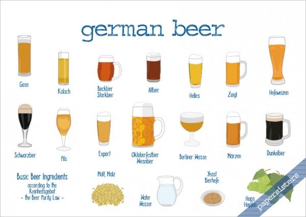 papersisters-Postkarte-Deutsches-Bier-De